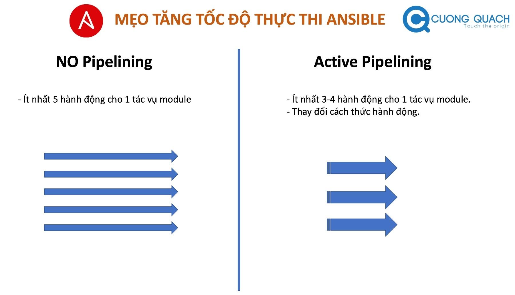 tăng tốc độ ansible - pipelining