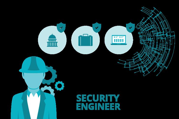 security engineer