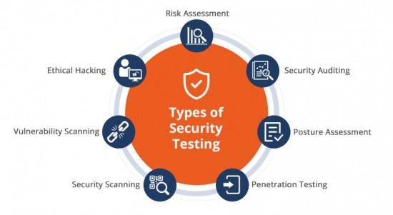Security Testing (kiểm thử bảo mật)